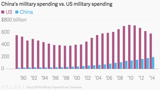 chinas defense spending mystery